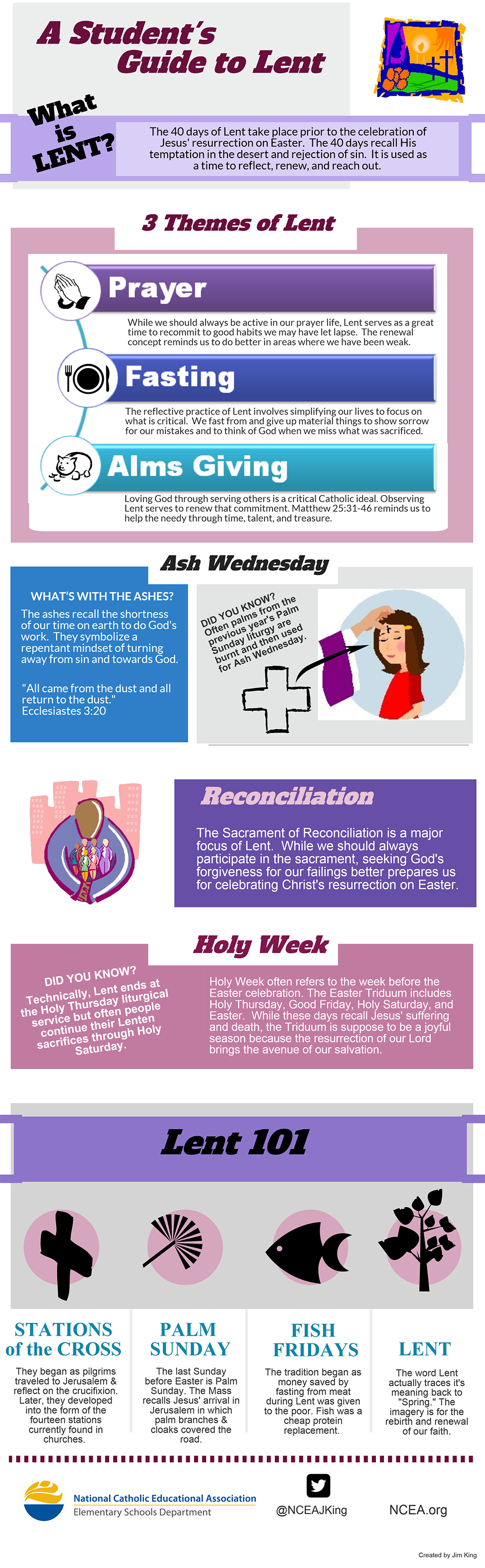 Lent 101 inforgraphic